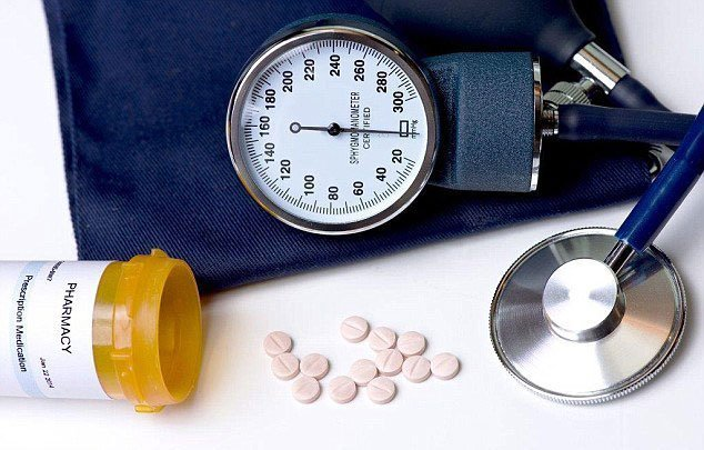 Hypertension Medications and Nutrient Depletion